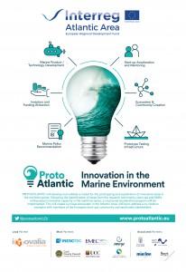 Proto Atlantic A3 poster