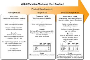 RiaSOR2 VMEA Diagram