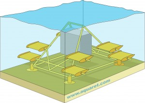A tidal foundation device which uses hydrodynamic forces to keep the structure firmly pinned to the seabed