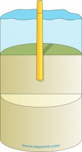 Drive monopole; suitable for deep sediments.