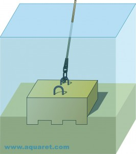 Gravity anchor
