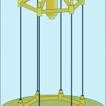 Tension-legged mooring with a gravity base foundation.