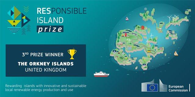 RESPonsibleIsland 3rd place