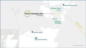 Flotta Hydrogen Hub graphic